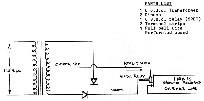 solenoid valves schematic diagram get free image about wiring diagram