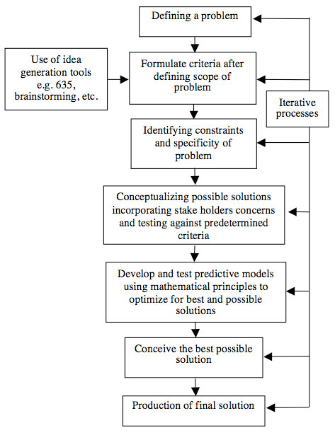 phd dissertation database