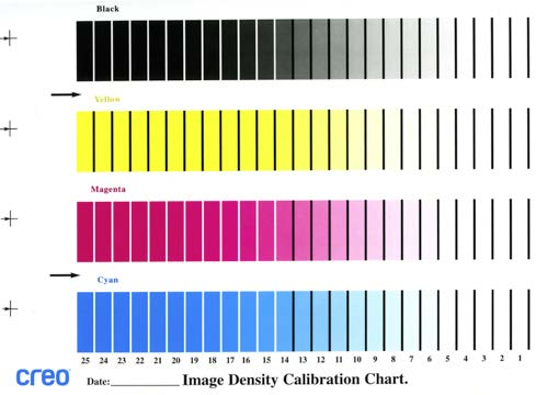 jots v40n1 - effect of pre-defined color rendering intents (cri ... - Color Test Page Inkjet Printer