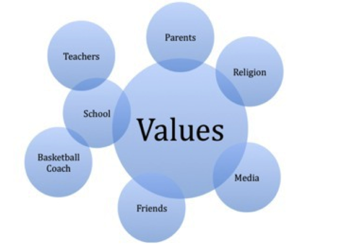 an analysis of the concept of education I mention the value chain concept from 1998 and the findings in 2016 as an  analysis of educational technology and ask, eighteen years on,.