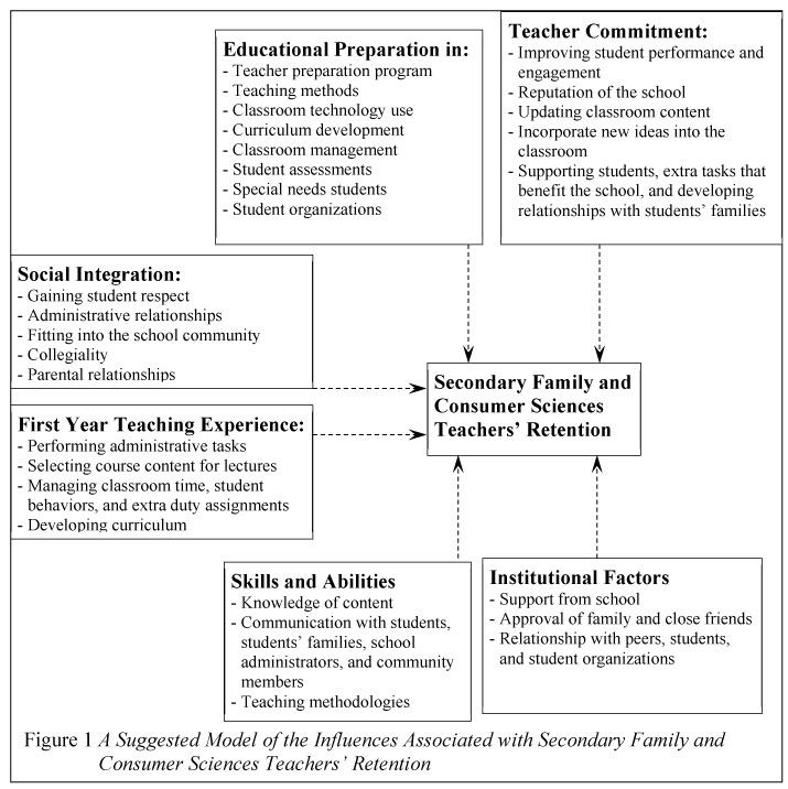 behavior essay for students Classroom behavior essay theory: unlike procedures or routines, rules express standards of behavior for which individual students need to take responsibility.