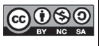 Icon showing CC BY-NC-SA Licenses